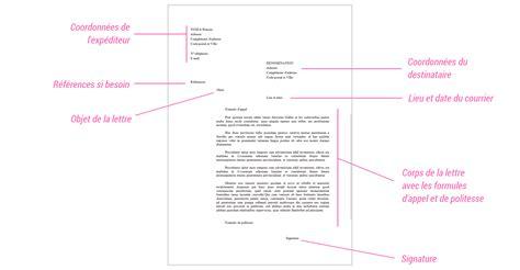 Présentation De La Lettre En Forme Administrative Ppt Presentation Lettre Administrative