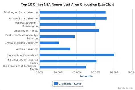 Gwu Mba Classes by Bittorrentmonitor