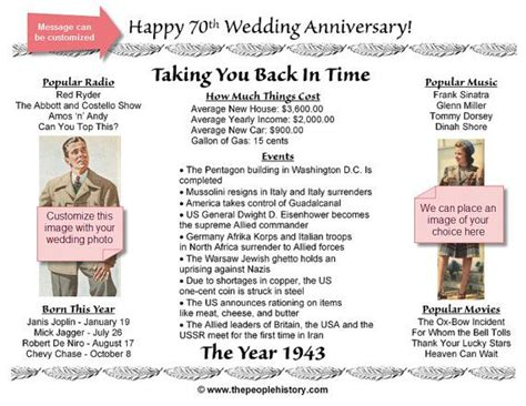 70th wedding anniversary 1943 personalized print gifts and gadgets wedding