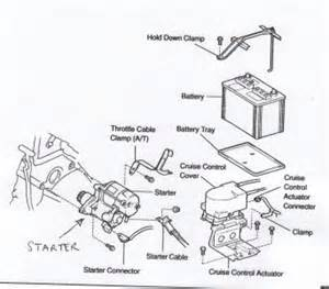 Toyota Avalon Starter Problems 1998 Toyota Avalon Where Is The Starter Engine Mechanical