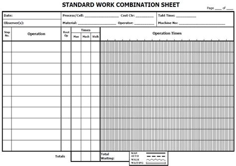 standard work templates best photos of standard work template lean standard work
