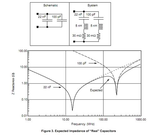 output capacitor smps capacitor why do we need 100nf cap in the output of an smps electrical engineering stack