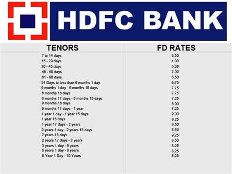 hdfc bank list list of fixed deposit rates offered by banks hdfc