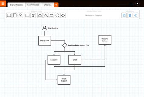 website flow diagram generator design diagrams for website user flow slickplan