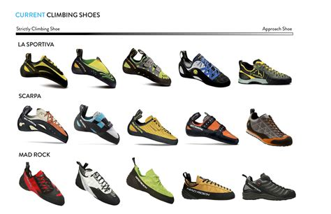 climbing shoes portland ua ascend climbing shoe concept on behance