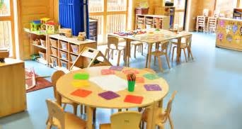 Nurseries In Harpenden Children S Pre School Day Nursery In Harpenden