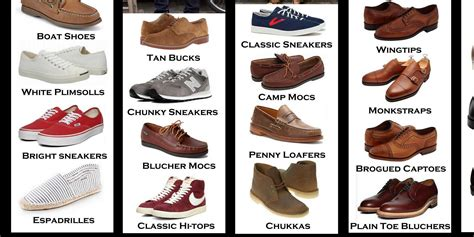 the right s shoes for every type of chart