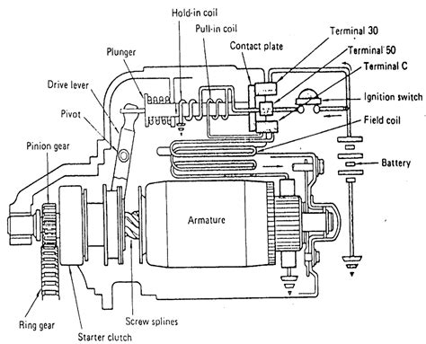 wiring diagram motor listrik wiring car wiring diagrams