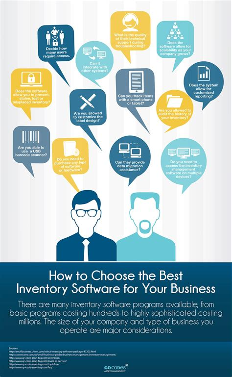 Tips For Creating An Inventory - 4 tips for selecting best inventory management software