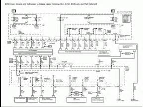 wiring diagram for 2003 saturn vue wiring saturn free wiring diagrams