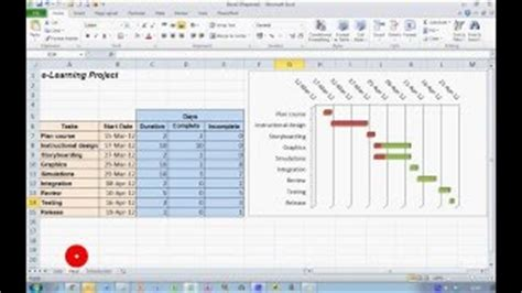 How To Create A Progress Gantt Chart In Excel 2010 Youtube | video excel magic trick 626 time gantt chart