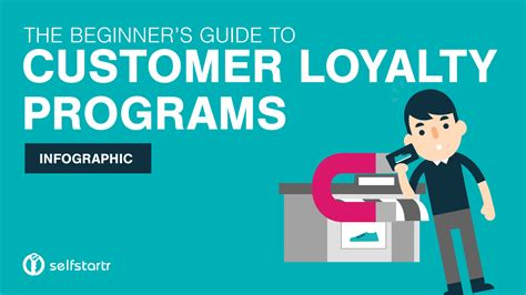 The Beginner S Guide To Customer Loyalty Programs Customer Rewards Program Template
