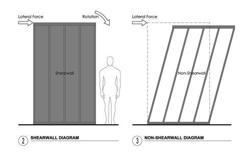 image gallery shear wall