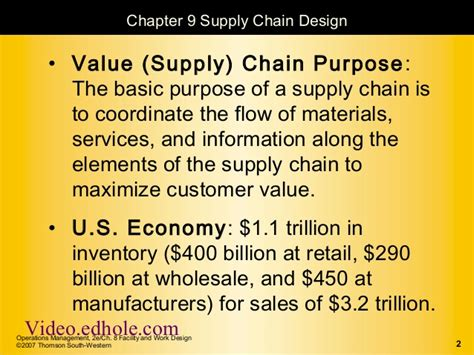 Supply Chain Management Notes For Mba Ou by Free Lecture For Mba