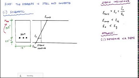 moment of inertia of cracked section cracked elastic section analysis exle 1 reinforced