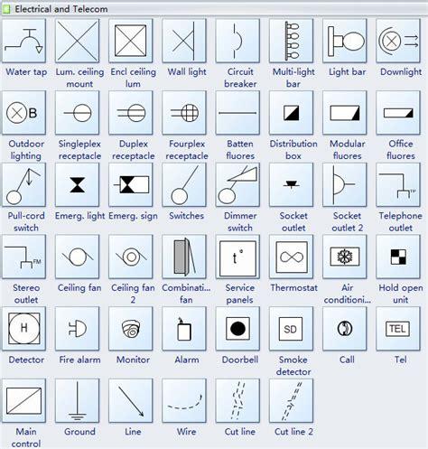 Reflected Ceiling Plan Symbols