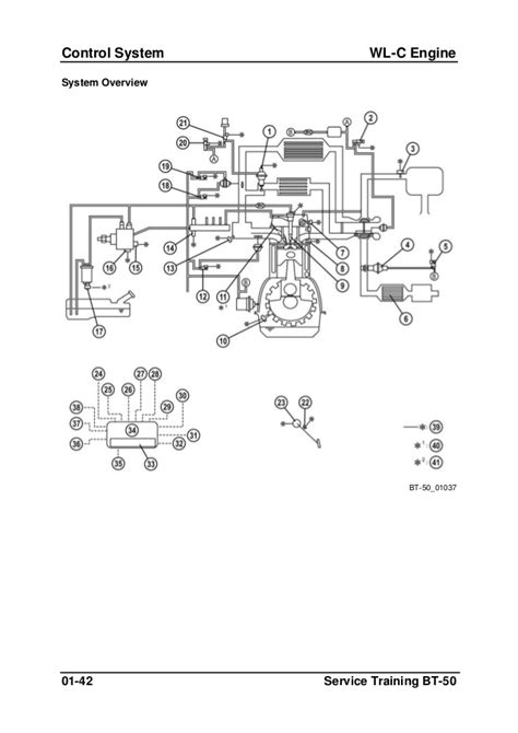 mazda bt 50 wiring diagram wiring diagram with description