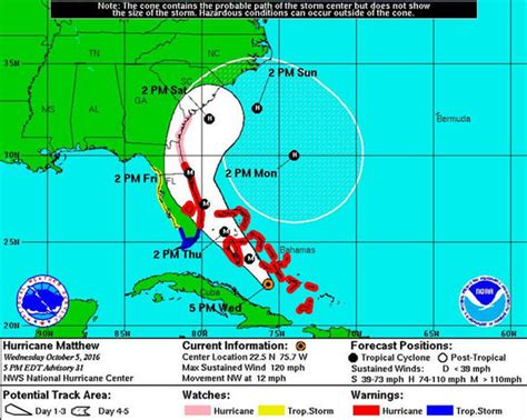 weather underground hurricane tracking hurricane matthew update tracking map latest path live