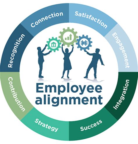 the motivation toolkit how to align your employees interests with your own books employee alignment the second half of the cem equation