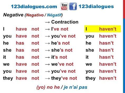 preguntas en negativo frances curso de ingl 233 s 5 conjugar el verbo to be presente