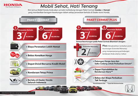 Broquet Mobil Paket 2000cc Performance all new honda cr v overview honda mobil