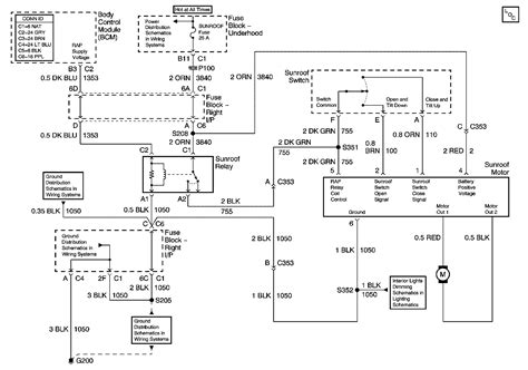 2003 avalanche wiring diagram wiring diagram for 2003 chevy avalanche wiring diagram for 2006 chevy silverado wiring diagram