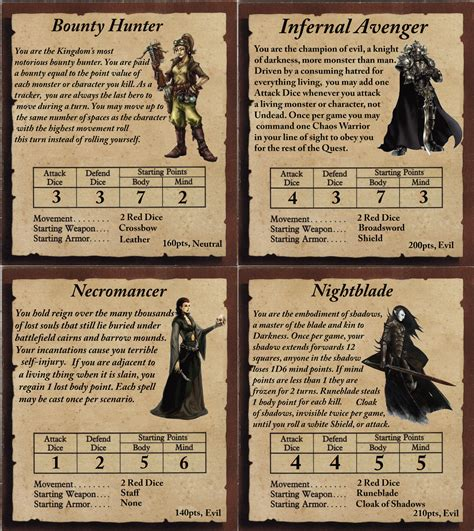 html character card template frank clarke heroquest 2 new cards