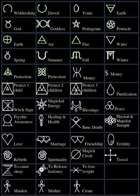 activity pattern znaczenie pagan protection symbols against evil most common pagan