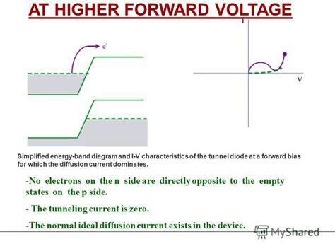 vi characteristics of pn junction diode viva questions viva voce of pn junction diode 28 images draw the vi characteristics of an ideal diode ece