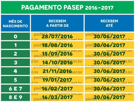 tabela do pasep 2016 2017 tabela do pasep 2016 2017 newhairstylesformen2014 com