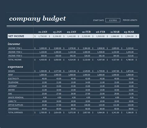 business budget planning template sle business budget 9 documents in pdf excel