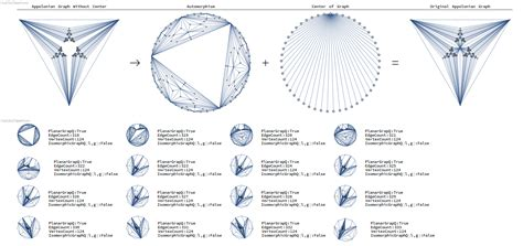 graph layout algorithms javascript visualization how to plot planar graphs in a visually