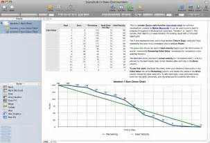 burndown chart template scrum style burn chart in iwork 08 numbers app may