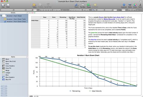 Burndown Chart Excel Template sprint burndown chart car interior design