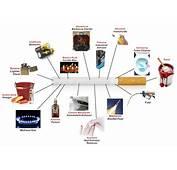 Substancje Chemiczne W Papierosach O Kt&243rych Koncerny