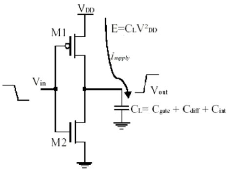 inverter output capacitor figure 6 total load capacitance cl at the output of the inverter