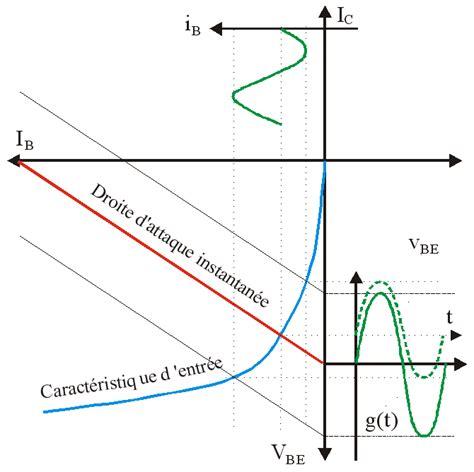 transistor igbt principe fonctionnement transistor igbt principe fonctionnement 28 images alimentation sepic principe de