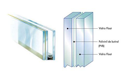 vestidor blindado 191 sabes qu 233 es un vidrio laminado ventanas pvc aluminio
