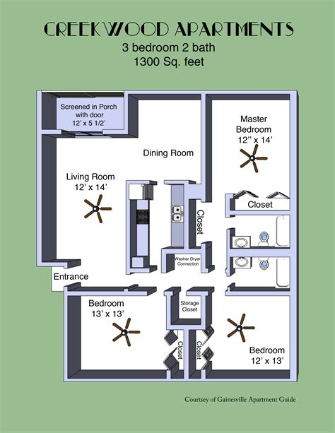 creekwood apartments floor plans creekwood apartments in gainesville country living