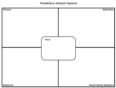 vocabulary chart template vocabulary analysis squares graphic organizer ell sense