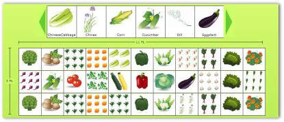 vegetable garden layout planner planning a garden layout with free software and veggie