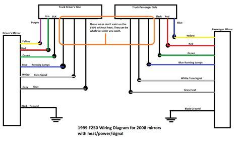 ford f250 trailer wiring diagram 2008 f250 wiring diagram