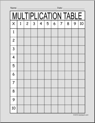 multiplication chart printable empty search results for blank fact family printable