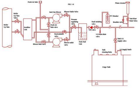 furnace gas valve wiring diagram furnace pressure switch