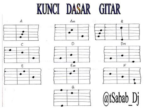 belajar kunci gitar open c chord lagu terbaru
