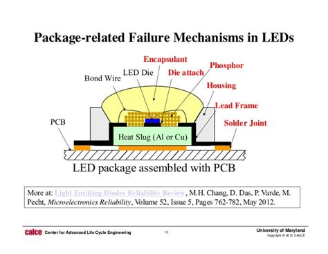 light emitting diode failure mechanisms light emitting diode failure mechanisms 28 images led failure mechanisms past webinars