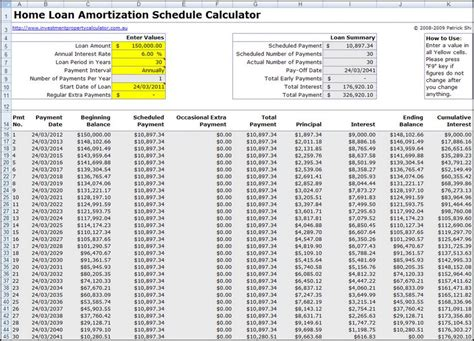 Loan Repayment Spreadsheet Visiteedith Sheet Loan Calculator Excel Template