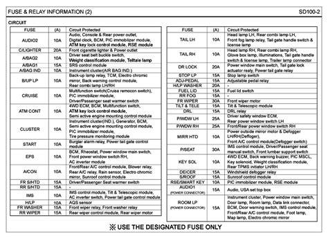 2006 pontiac g6 fuse box diagram 2006 pontiac vibe radio wiring vibe free
