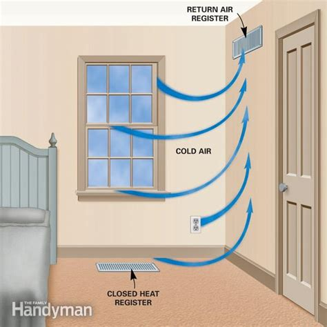 best way to heat a bedroom save energy by closing heat registers the family handyman