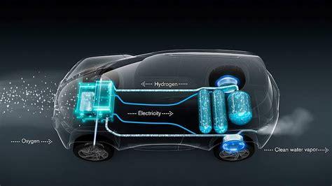 italia mobile 2050 l italia mobile a idrogeno l automobile